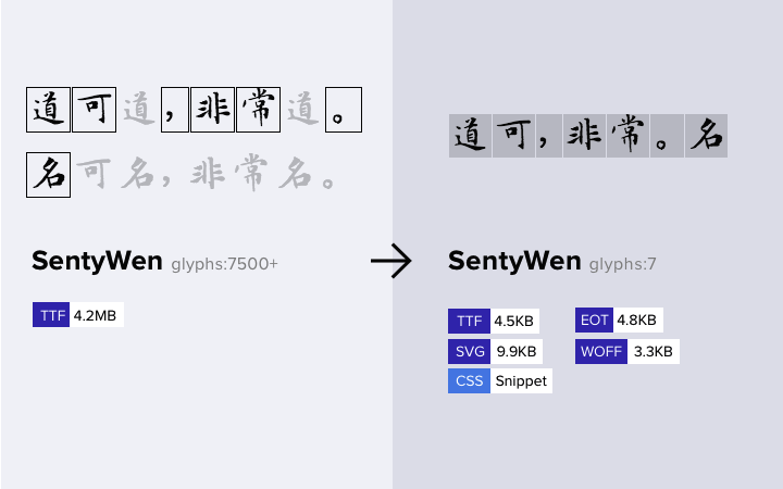 How to Order Your Chinese Font-Family by Safe Font | Wiredcraft