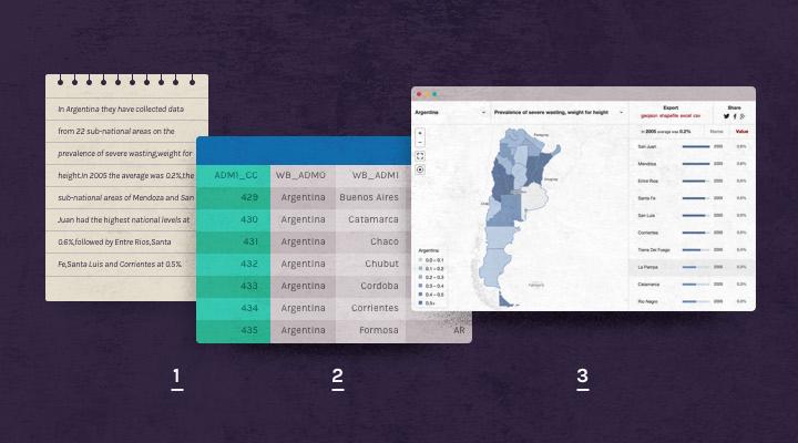 Data Visualization Steps