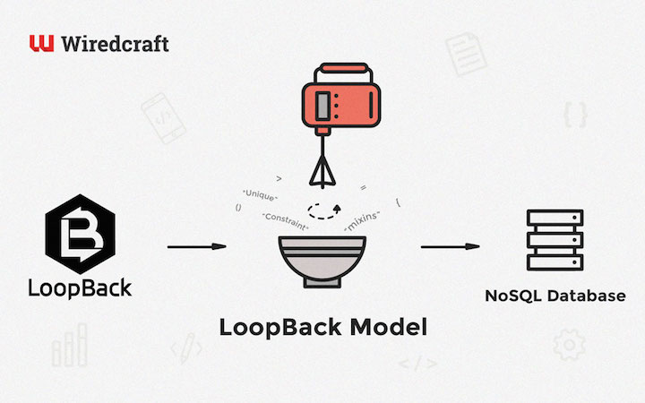 LoopBack Mixin with NoSQL Database
