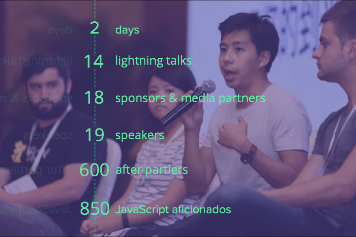 Metrics from NingJS