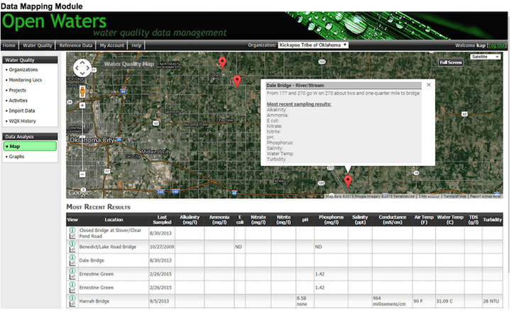 Open Waters: Water Quality Data Management System Screenshot