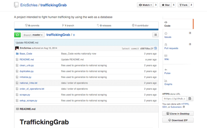 TraffickingGrab GitHub