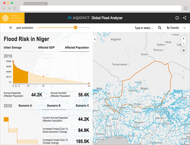 WRI Flood Analyzer Tool